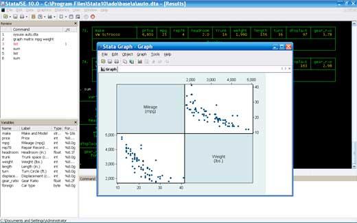 数据统计分析管理绘图软件